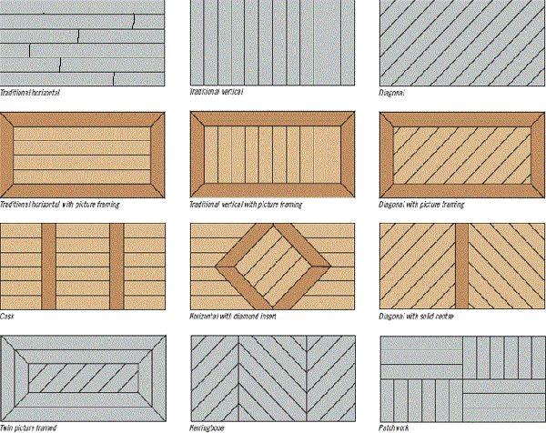 Composite Deck Designs Pictures Composite Pvc Deck