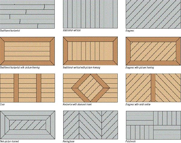 composite deck designs pictures | Composite PVC Deck Design Ideas Decking Plans Overstock In-Stock ...