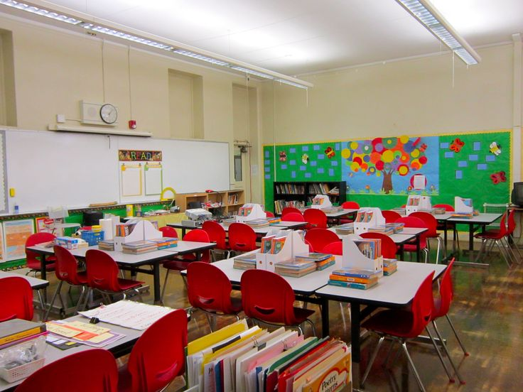 New Classroom Decor : Best my th grade classroom decor images on pinterest