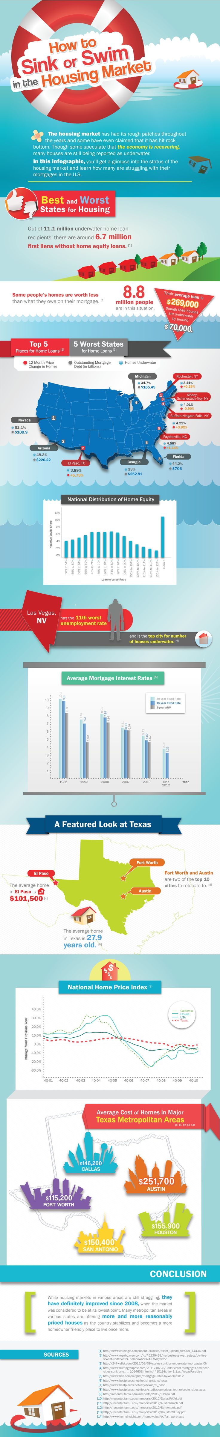 Payday loans in fort worth photo 3