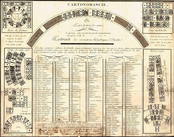 Cartomancie, Ou L'art de Tirer les Cartes (3rd Edition)