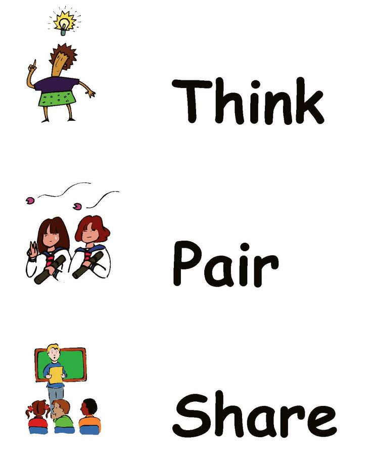 Think-Pair-Share Variations | Learning is Growing | I particularly enjoyed the tech variations like Think-Tweet-Share and Think-Wordle-Share.
