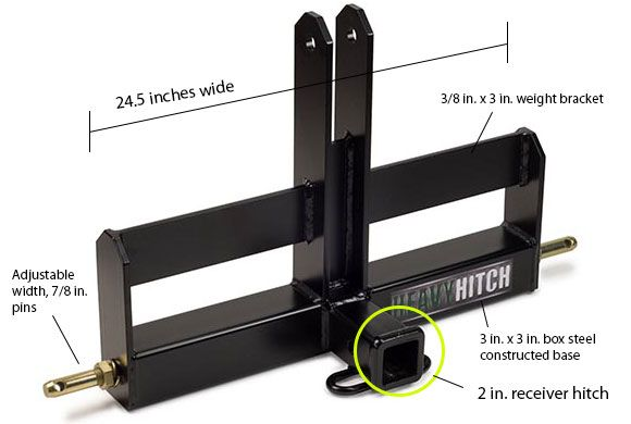 Compact Tractor Attachments | Category 1 Receiver Hitch and Suitcase Weights Bracket for 3 Point Hitch