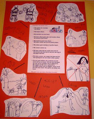 klassenregels met tekeningen van de lln