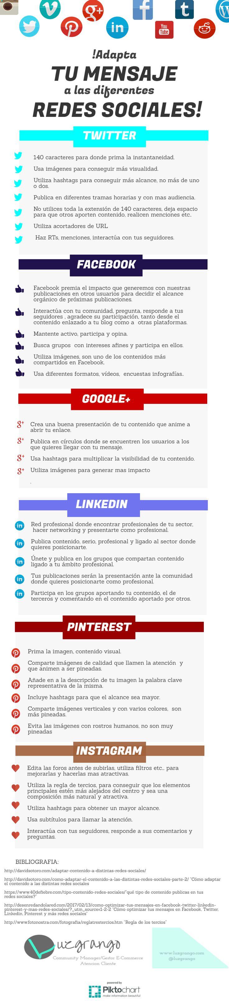 Hola: Una infografía que nos dice:Adapta tu mensaje a las diferentes Redes Sociales. Vía Un saludo