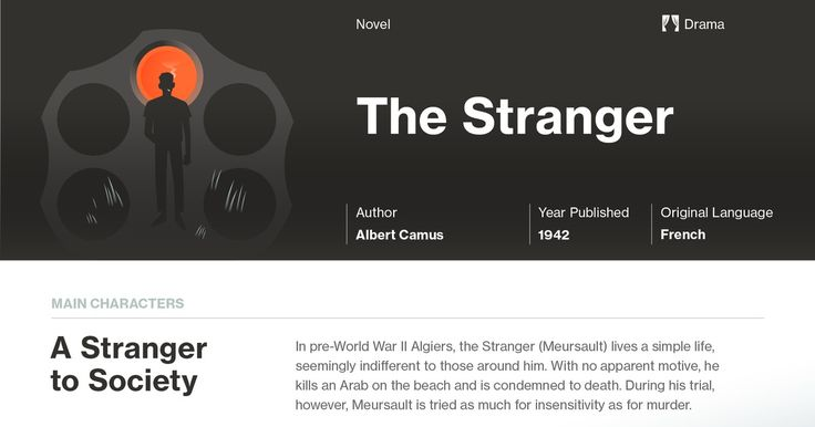 critical essay on the stranger by albert camus In his novel the stranger 1, albert camus gives expression to his philosophy of the absurd alan gullette essays.