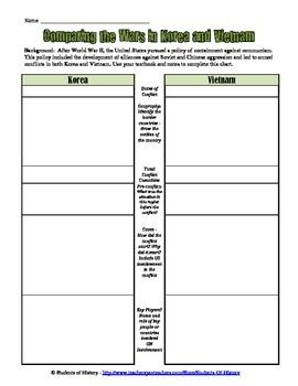 best the cold war images history american  comparing the vietnam and korean wars worksheet