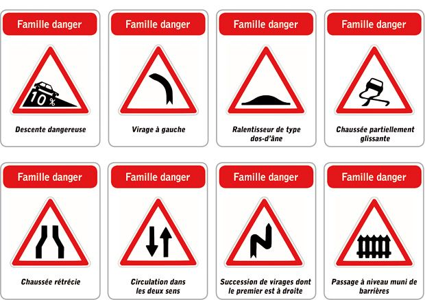 Jeu des 5 familles de panneaux de signalisation routière : famille danger