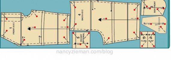 The Absolute Easiest Way to Layout a Sewing Pattern by Nancy Zieman