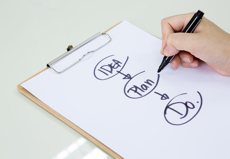 Free simple business plan templates to help entrepreneurs quickly start a small business.