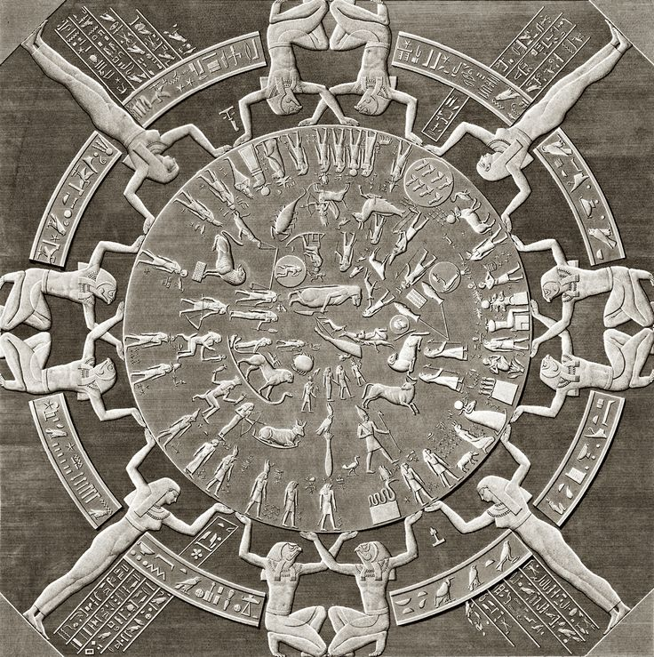 The sculptured Dendera zodiac (or Denderah zodiac) is a widely known Egyptian…