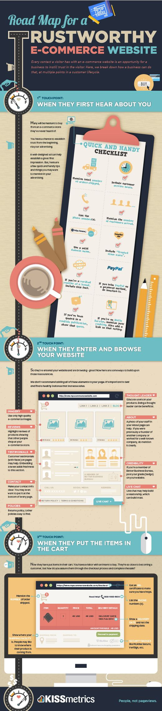 Infographic: Roadmap for a Trustworthy E-Commerce Website