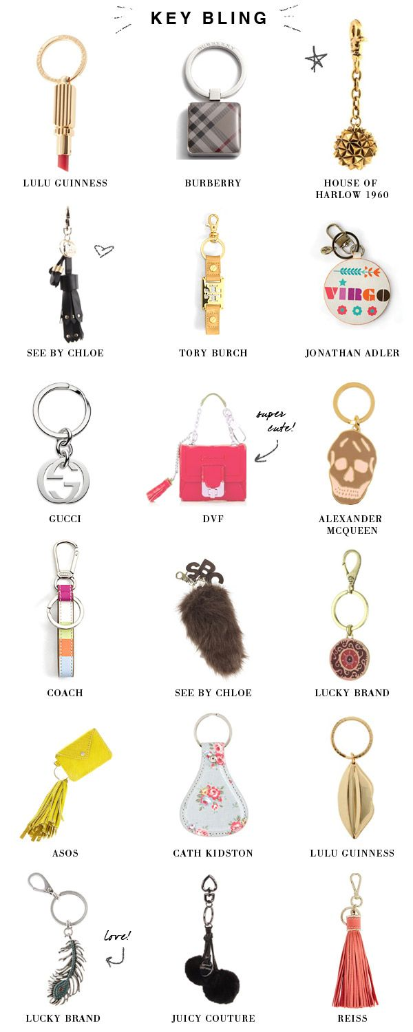 fun designer key chains, rings, fobs (Lulu Guinness, House of Harlow 1960, Burberry, Gucci, DVF, Jonathan Adler, Tory Burch, See by Chloe, Alexander McQueen, Juicy, Coach)