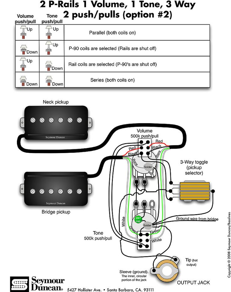 Seymour Duncan P-rails Wiring Diagram