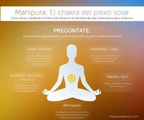 Chakra # 3 - Manipura Cuanto tu Chakra del plexo solar está abierto, experimentas fuerza interior, una autoestima saludable y eres eficaz en todo lo que haces. Un consejo para ayudar a abrir este chakra es tan sencillo como bailar. ¡A mover la cadera!