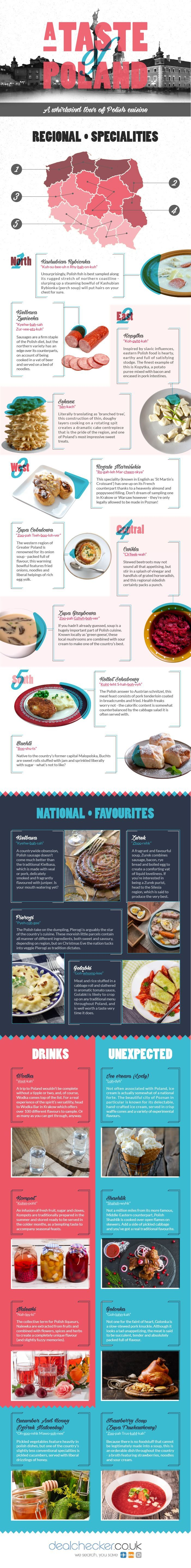 A Taste of Poland #Infographic #Food