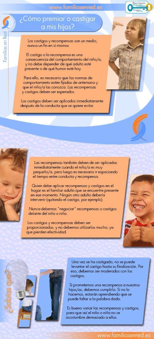 Cómo premiar o castigar a los hijos #infografia