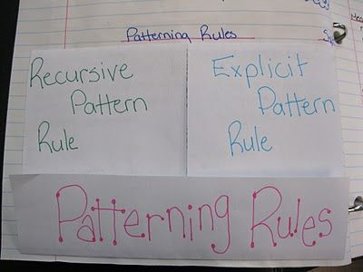 Foldable to show the different types of pattern- input/output table (explicit) and 2 step pattern (recursive- can use number line to help solve)