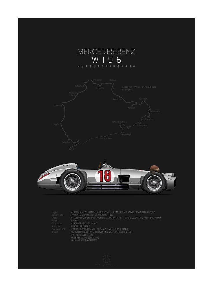 MERCEDES-BENZ W196 Nürburgring 1954 | Portrait