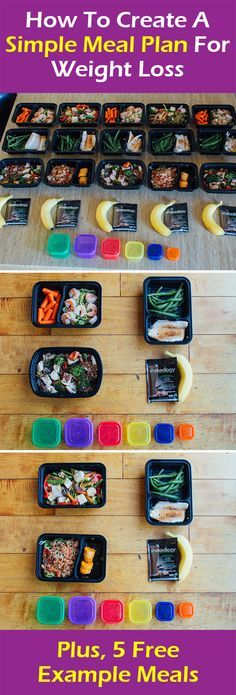 How to create a simple meal plan for weight loss. Plus 5 example you can start using today! http://www.30minutecardioworkout.com/create-a-simple-meal-plan-06