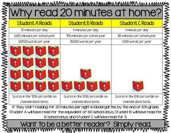 Image result for importance of reading at home parent handout
