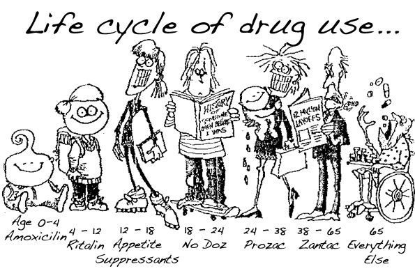 the viscous cycle of drug addiction Selling her body for around £20 because she was trapped in a cycle of addiction and caught in a vicious cycle of drug use that they 2018 addiction helpline.