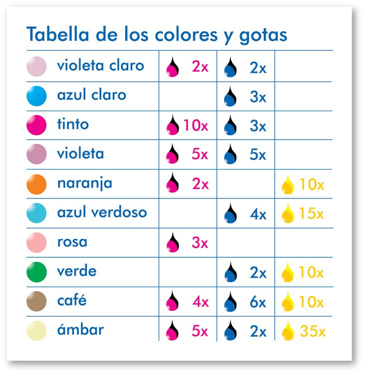 M s de 25 ideas incre bles sobre tabla de mezclas de color for Tabla de colores de pintura