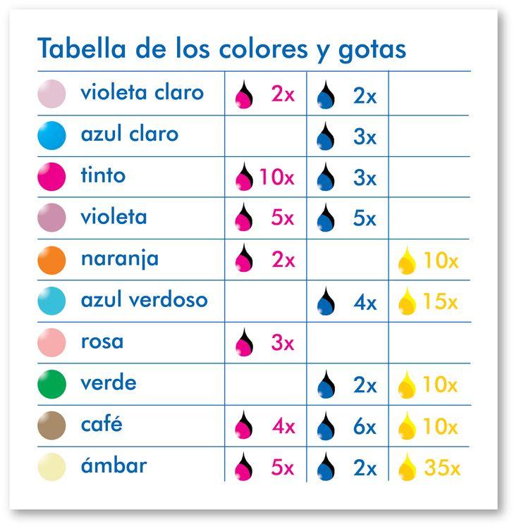 Las 25 mejores ideas sobre tabla de mezclas de color en for De colores de colores