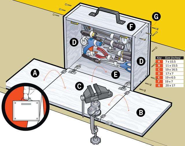 Workbench Plans DIY Take Your Workbench With You by Popular Mechanics #DIY #Popular_Mechanics #W...