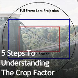 You probably don't even realise that you're shooting with a crop sensor camera, and you need to be aware of the crop factor, and how it changes your photos.