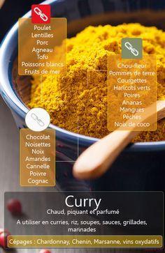 Le curry peut aussi se retrouver en dessert ou en cocktail, découvrez les produits les plus harmonieux avec lesquels l'utiliser !
