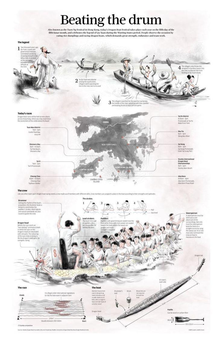 Dragon Boats at Hong Kong. South China Morning Post. Adolfo Arranz