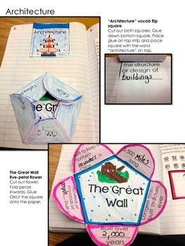 Interactive notebook for Ancient China
