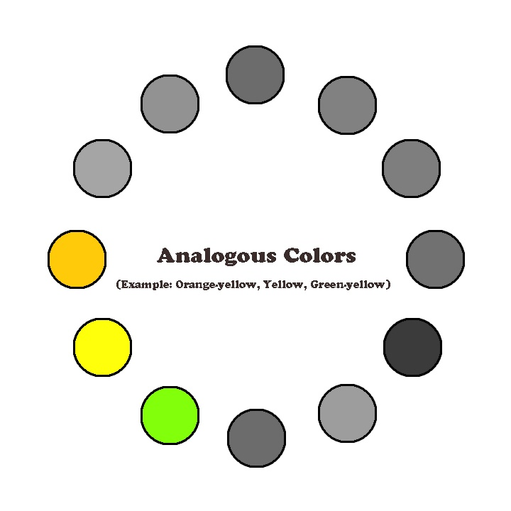 39 Best Images About Analogous Colors On Pinterest Sri