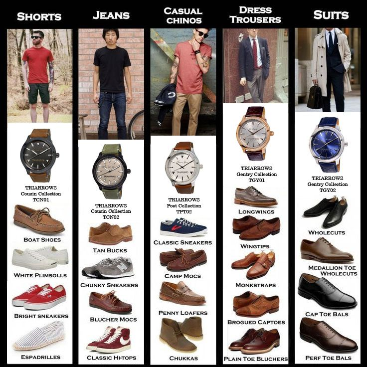 How to dress up in different occasions?
