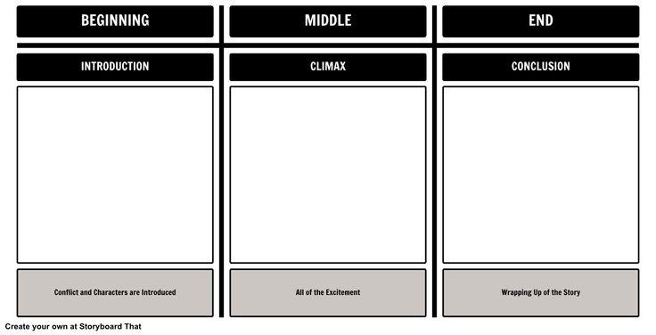 Scarlet Ibis Short Story Plot Diagram Sony Xplod Cdx S2010 Wiring Best 25+ Ideas On Pinterest | Teaching Plot, Chart And Anchor