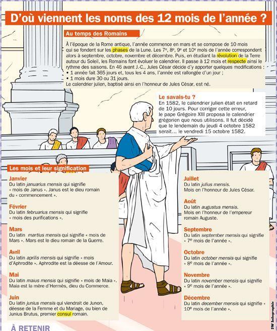 Origine romaine des mois de l'année