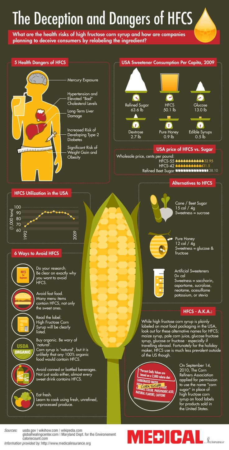 HFCS infographic. Great science discussion on how your body may process this 'natural' sugar.
