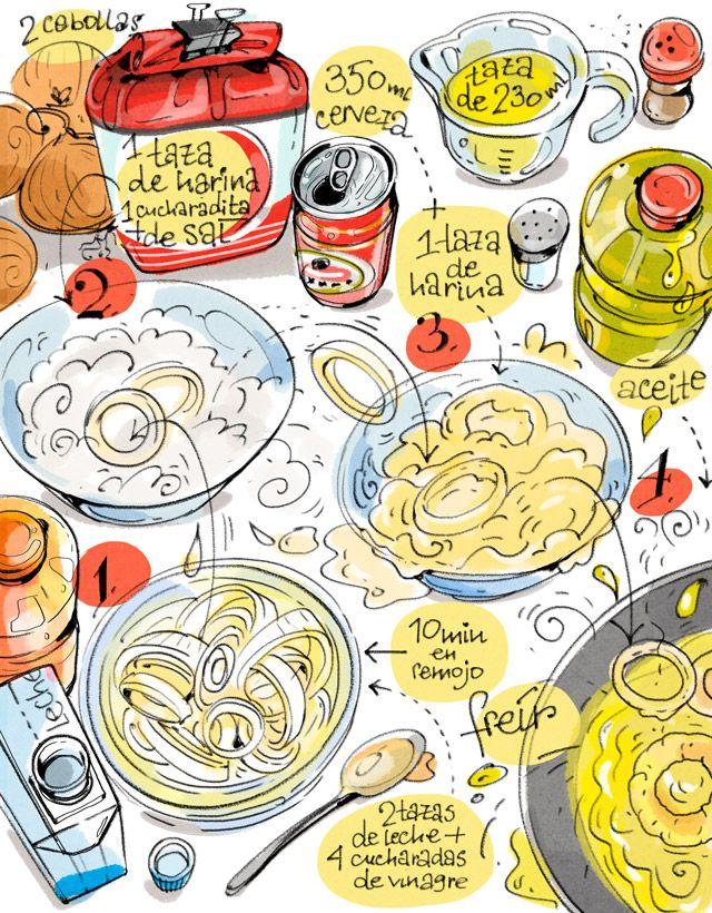 Receta ilustrada de aritos de cebolla