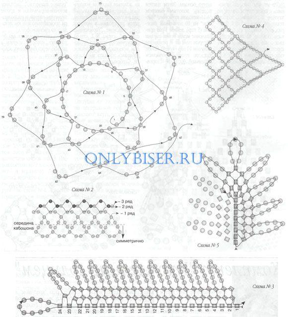 2/2 http://onlybiser.ru/kole-iz-bisera/635-komplekt-qdragocennaya-nejnostq.html