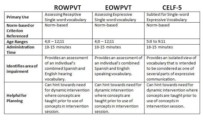best book to improve english vocabulary pdf