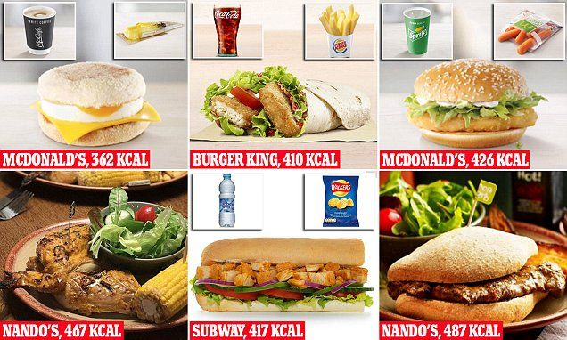FEMAIL Food&Drink scoured menus at McDonald's, Burger King, Subway, Nando's and Pizza Hut to find every meal deal combination that comes in at a saintly 500 calories or under.