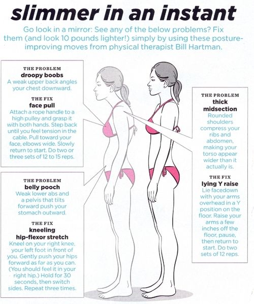 forthebeautyunderneathitall:  wiishfulshrinking:  Drop 10 Pounds with Posture  I need to try this.   :)