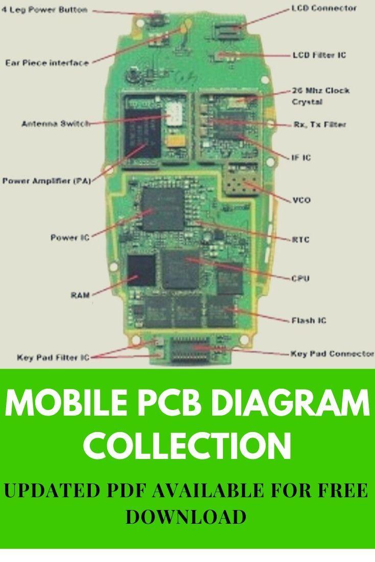 Mobile Diagrams Mobile Tricks Smartphone Repair Mobile Phone Repair