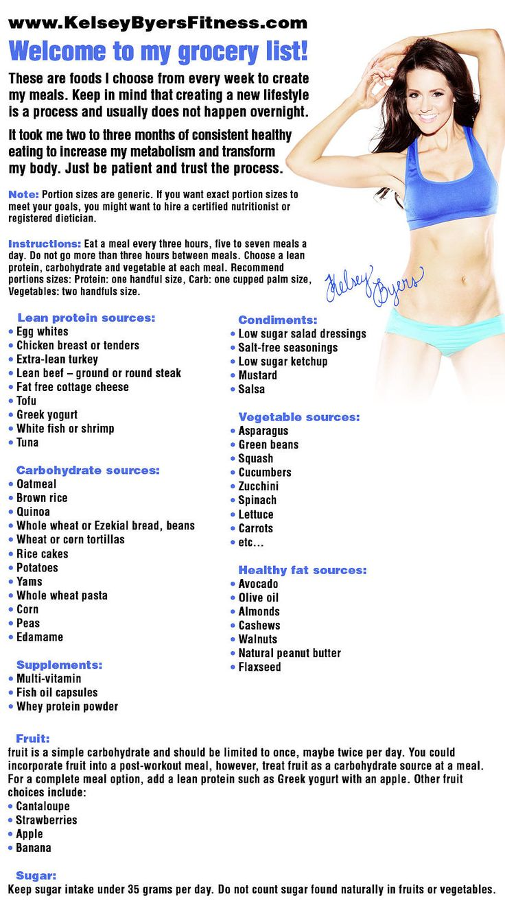My grocery list- eat clean!