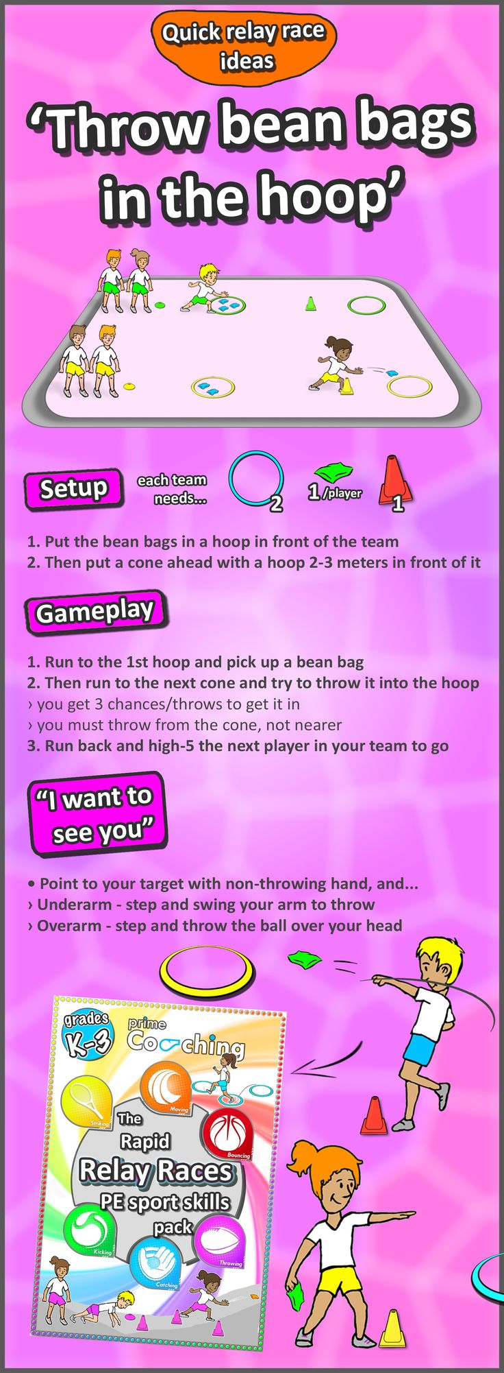 • Throw bean bags in the hoop • A challenging, competitive relay race activity for your next PE class - develop your students' throwing skills - check out more sport teaching help on this blog