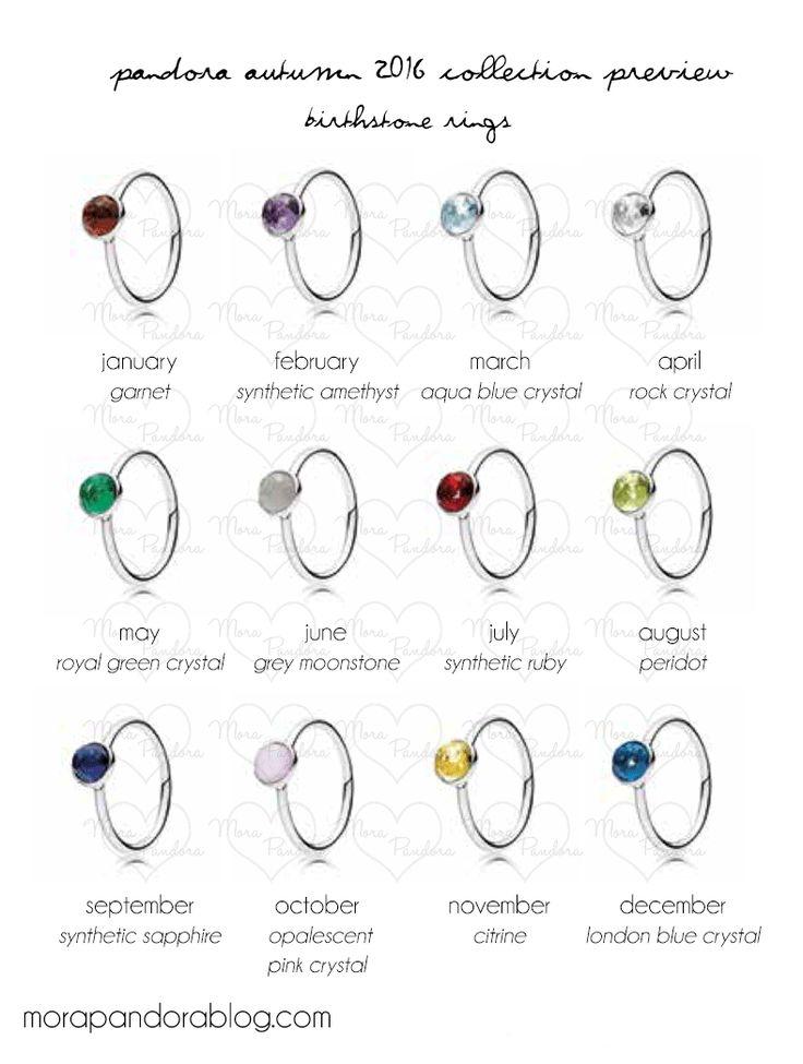 Pandora Autumn 2016 Birthstone Rings