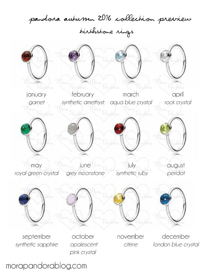 Pandora Autumn 2016 Birthstone Rings