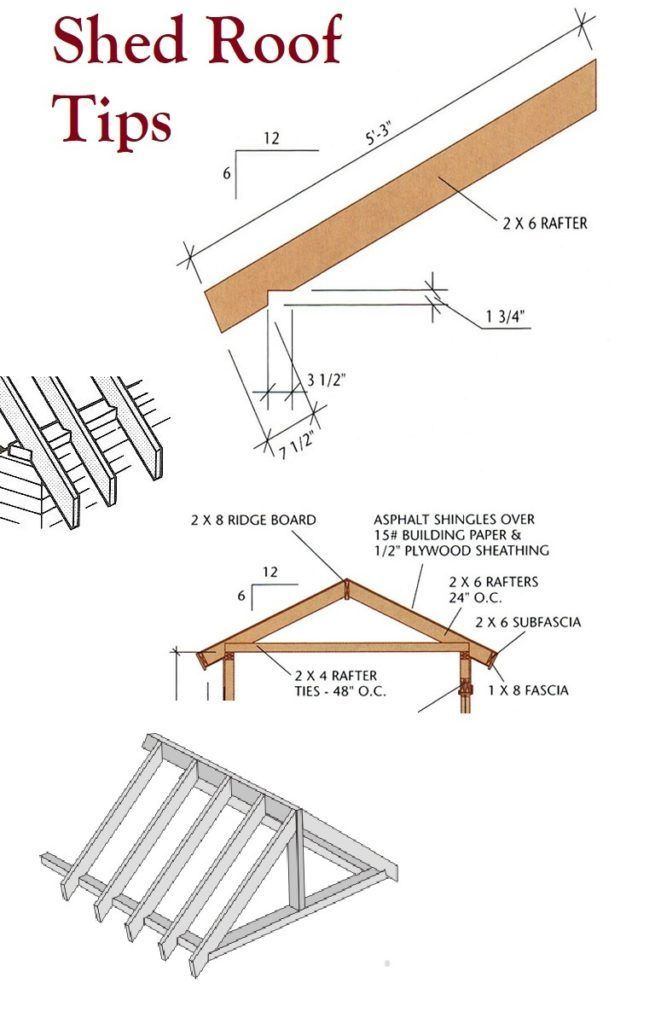 Use These Shed Roof Building Tips To Get An Idea On How To Build Your Shed Roof Shedplantips Shed Roof Storage Shed Plans Shed Plans