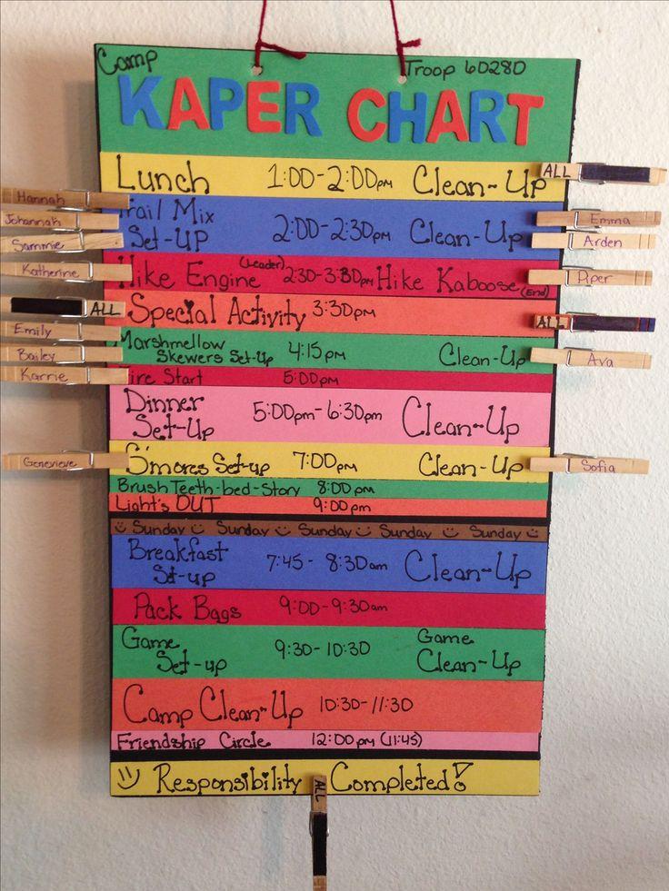 Girl Scout Camp Schedule & Kaper Chart.